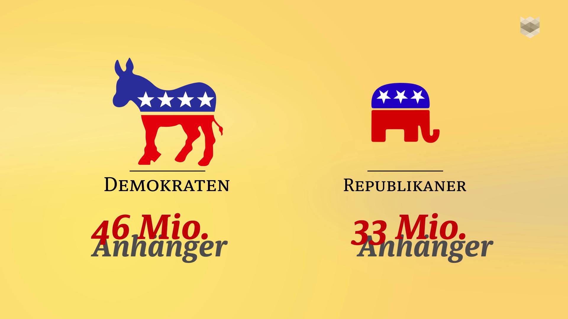 Kurz erklärt: Was Sie schon immer über Demokraten und Republikaner wissen wollten